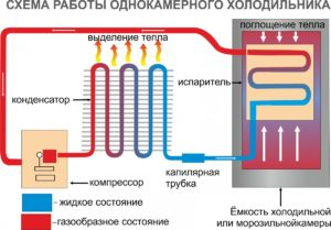 Датчик температуры для холодильника